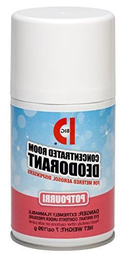 Big D 462 Concentrated Room Deodorant for Metered Aerosol Di